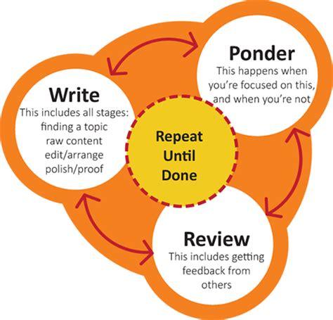 Personal Learning Styles Essay - EssaysForStudentcom