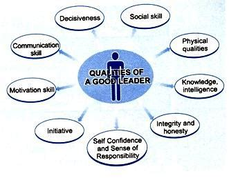 Essay on what makes a great leader